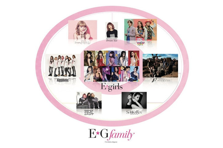 E-girls EGfamily